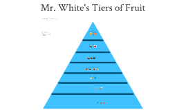 Tiers of Fruit