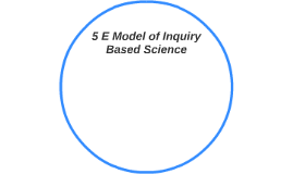 5 E Model of Inquiry Based Science