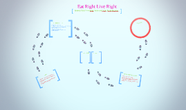 Eat Right Live Right