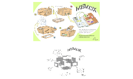 Memox - all your mementos in a box