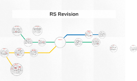 RS Revision