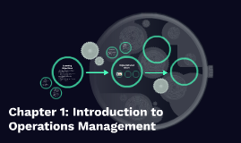 Chapter 1: Introduction to Operations Management