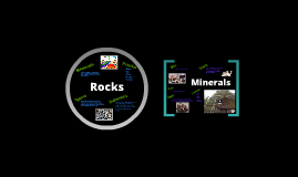 Rocks and Minerals (3rd Grade Science)