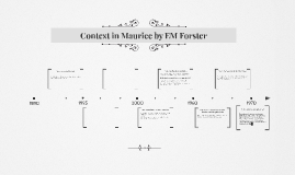 Context in Maurice by EM Forster