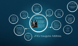 Copy of JFK Inaugural Address