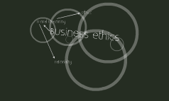 Copy of The Normative Authority of Business Ethics