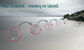 New Zealand - country on island.