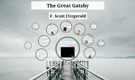 Copy of The Great Gatsby Anticipation Guide