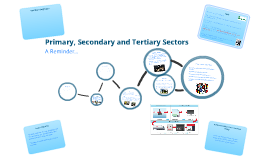 Primary, Secondary and Tertiary Sectors