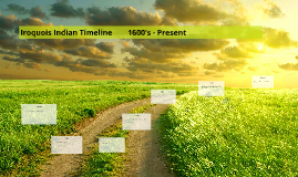 Copy of Iroquois Indian Timeline