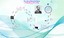 The Life of Heinrich Hertz