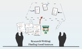 Research Writing: Finding Good Sources