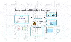 Why Communication Skills?