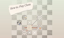 How to: Play Chess