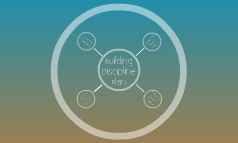 Building Discipline Plan