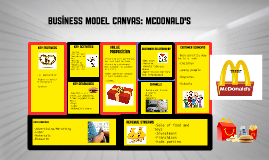Copy of Copy of Business Model Generation: McDonalds Kid's Meal