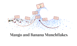 Mango and Banana Munchflakes