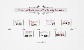 History of Inclusion in The Beauty Industry