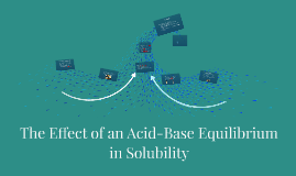The Effect of an Acid-Base Equilibrium in Solubility