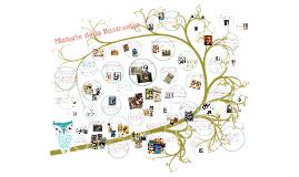 Copy of Historia de la Ilustracion