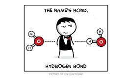 Chemistry - Unit 4