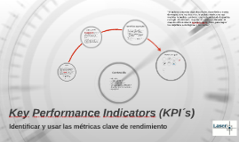 Copy of Key Performance Indicators (KPI´s)
