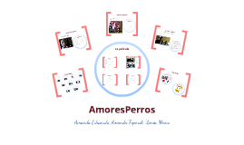 Copy of Amores Perros