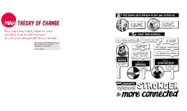 MAH Theory of Change