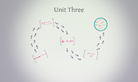 Copy of Unit Three