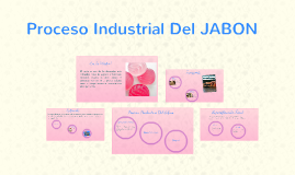 Copy of Proceso industrial del jabon