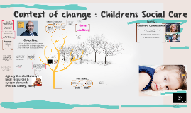 Context of Change : Childrens Social Care