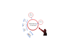 Copy of Copy of IT Services Welcome Screen