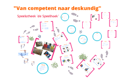 Copy of Afstudeerpresentatie