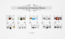 An Overview of American History