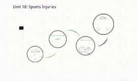 Unit 18: Sports Injuries