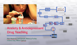 Anxiety & Antidepressant Drug Teaching