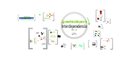 Co construcción para la Interdependencia. Intercos