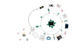 Copy of Sistema Operativo UNIX Presentación