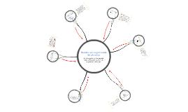 Modelos de organización de párrafos