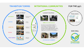Transition Towns: Intentional Communities for the 99%