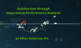 Satisfaction through Importance-Preformance