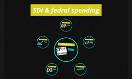 SDI & fedral spending