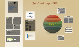 QA Roadmap By Meenakshi Mehta On Prezi - Qa roadmap template