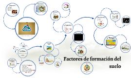 Copy of Factores de formación del suelo