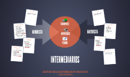 Copy of INTERMEDIARIOS