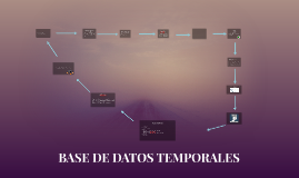 BASE DE DATOS TEMPORALES