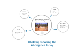 Challenges facing the Aborigines today