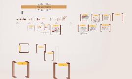 King Lear Timeline