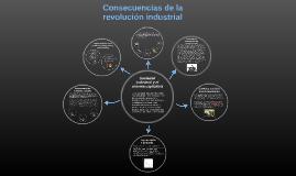 Copy of Consecuencias de la revolución industrial