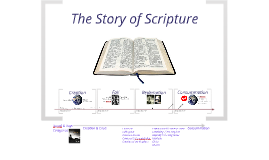 Bible Survey Timeline: Part 4